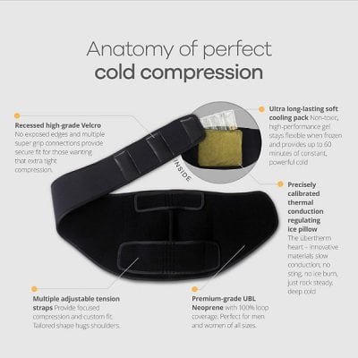 The Pain Relieving Cold Compression Wraps for Shoulder 1